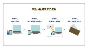 ジャパンネット銀行申込フロー